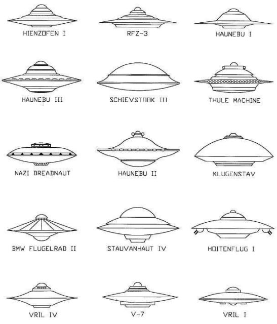 Classic German disc shaped UFO diagram