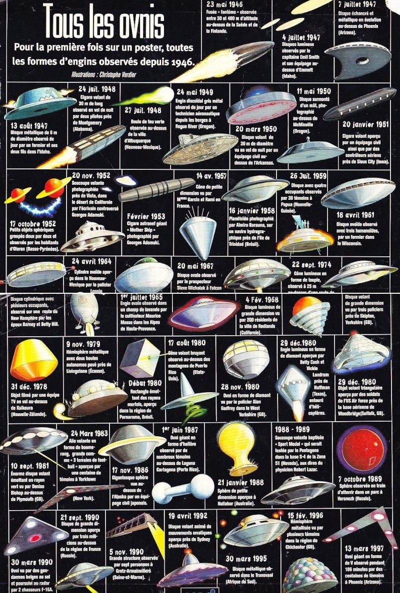 French poster with a few types of UFO shapes